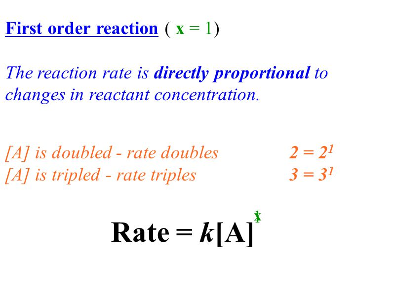 Rate = k[A] 1 x First order reaction ( x = 1)